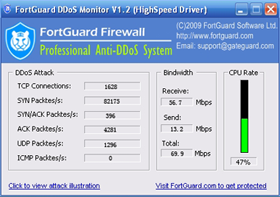 FortGuard DDoS Attack Monitor (free) screenshot